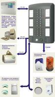 Прибор приемно-контрольный охранно-пожарный ППКОП «Р-020»