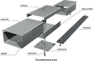 Короб металлический оцинкованный