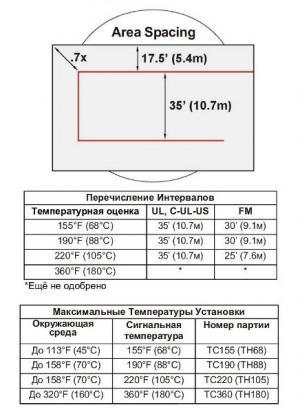 ТермоКабель LHD